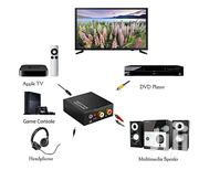 Optical Digital Converter +Free Optical Cable | TV & DVD Equipment for sale in Mombasa, Majengo