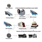 Quartz Iron Ore Stone Crushing Production Line | Other Repair & Constraction Items for sale in Nairobi, Embakasi