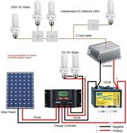 Full Solar System | Solar Energy for sale in Nairobi, Nairobi Central